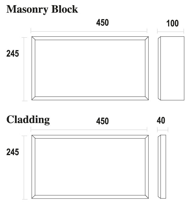 Grc Cladding Means What : Masonry cladding