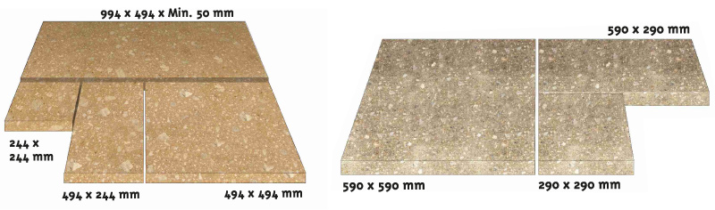 Cut Stone Sizes